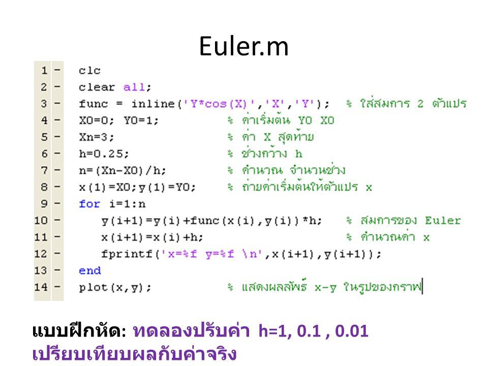 Euler.m แบบฝีกหัด: ทดลองปรับค่า h=1, 0.1 , 0.01 เปรียบเทียบผลกับค่าจริง