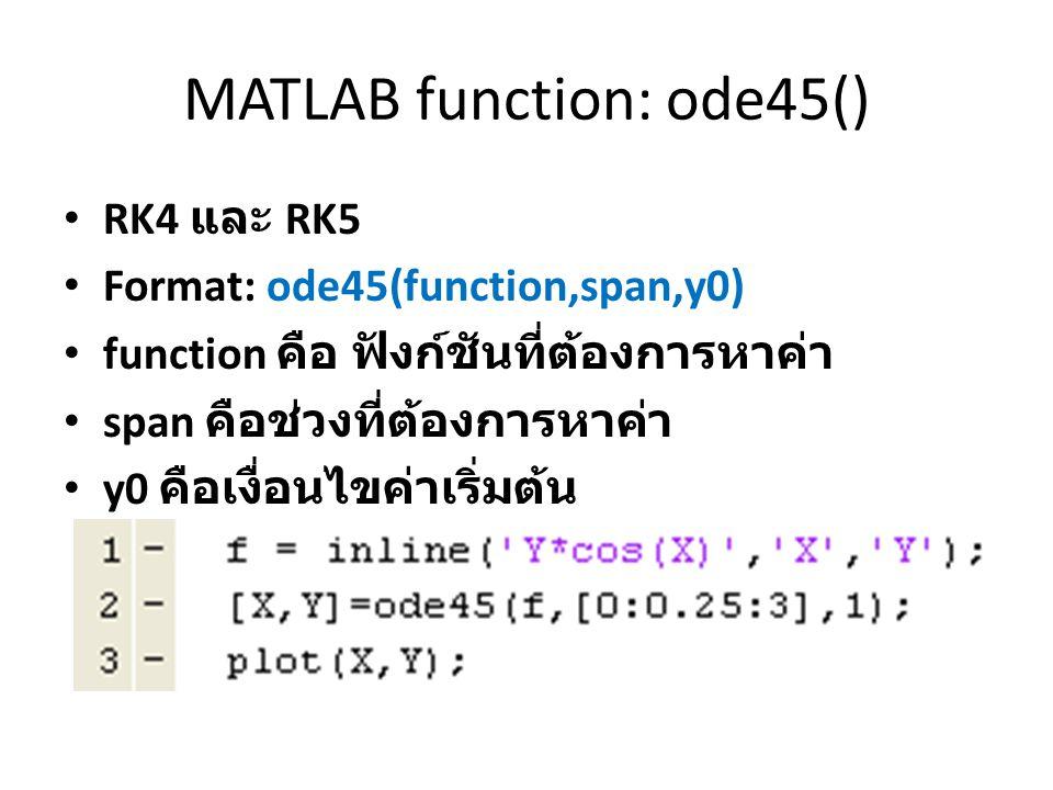 MATLAB function: ode45()