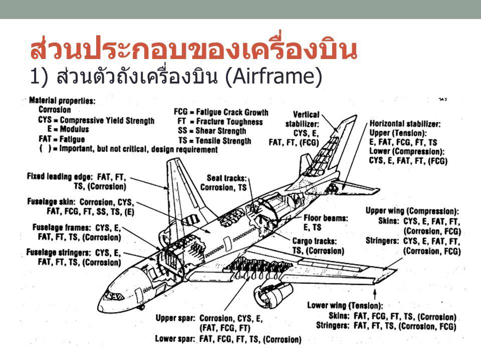 ส่วนประกอบของเครื่องบิน