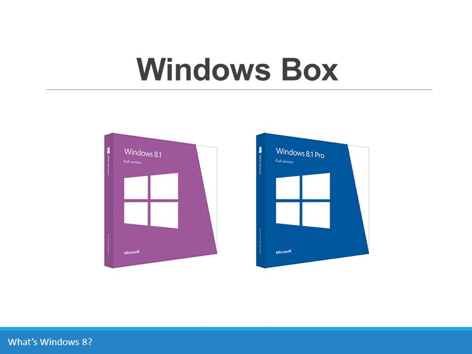 Windows Box What's Windows 8