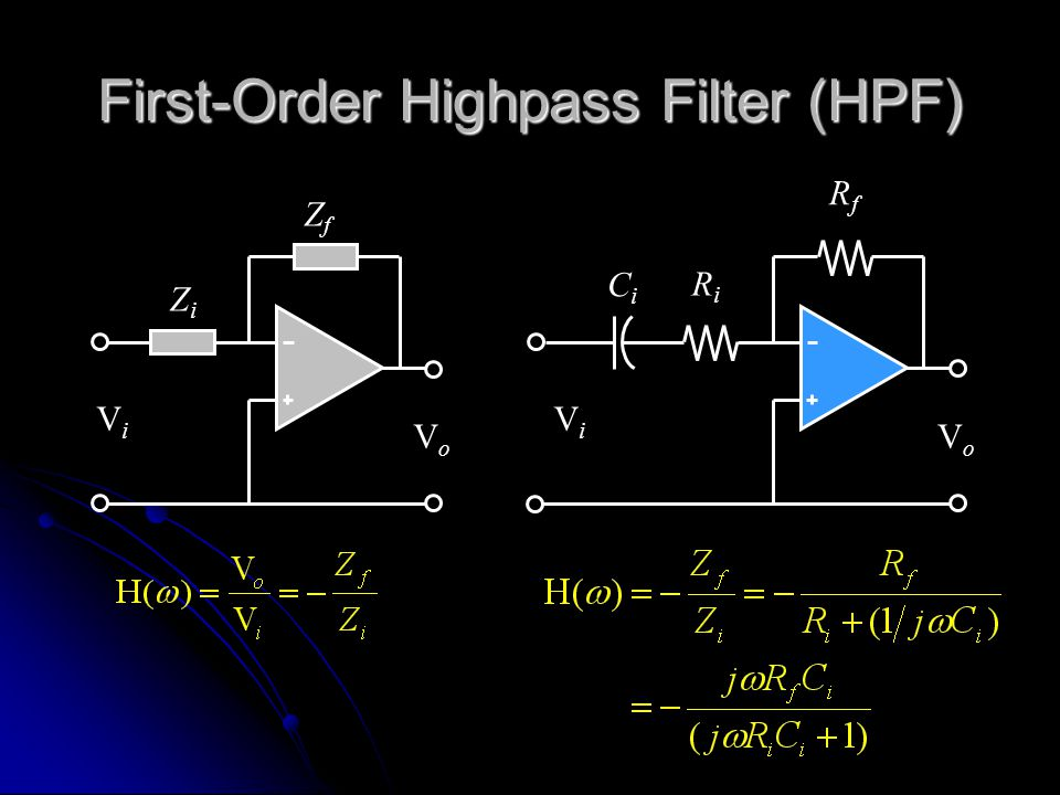 First-Order Highpass Filter (HPF)