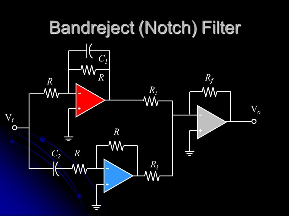Bandreject (Notch) Filter