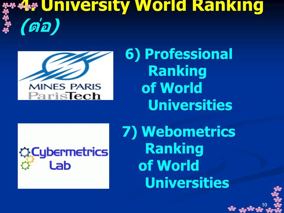 4. University World Ranking (ต่อ)