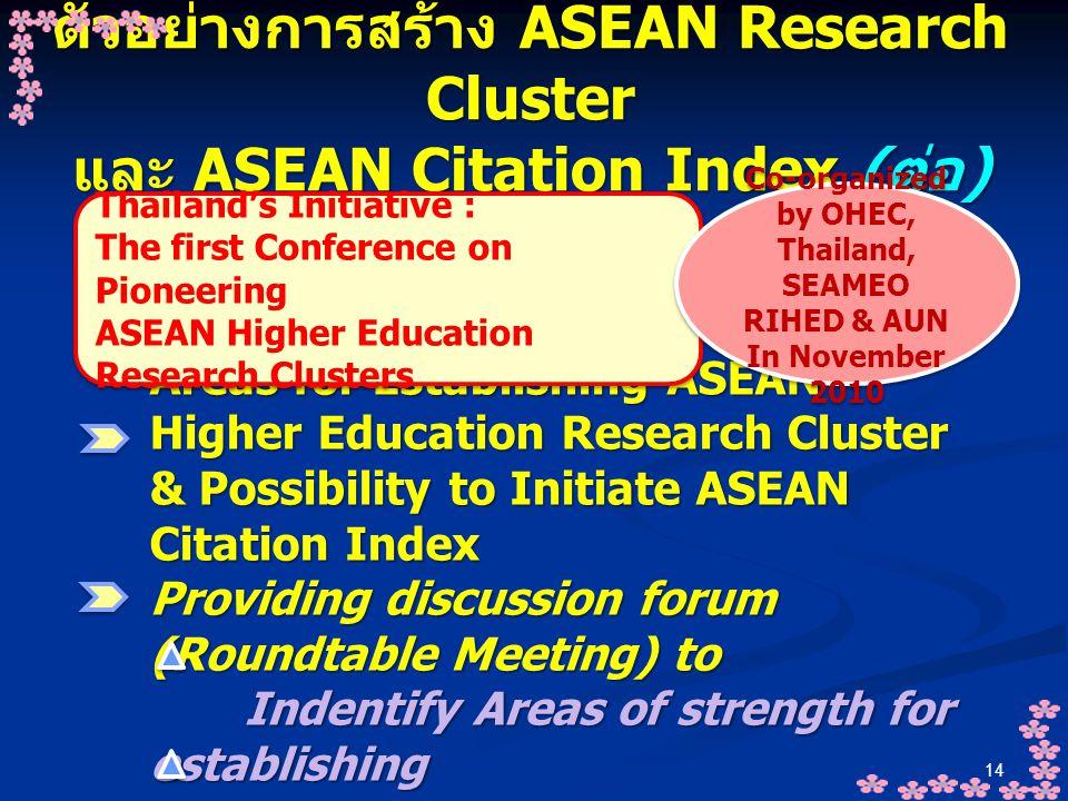 ตัวอย่างการสร้าง ASEAN Research Cluster และ ASEAN Citation Index (ต่อ)