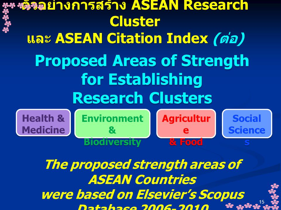 Proposed Areas of Strength for Establishing Research Clusters