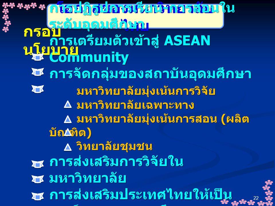 โอกาสของมหาวิทยาลัยไทย
