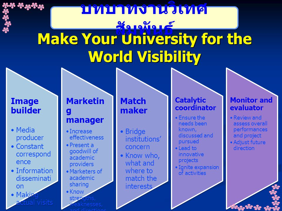Make Your University for the World Visibility