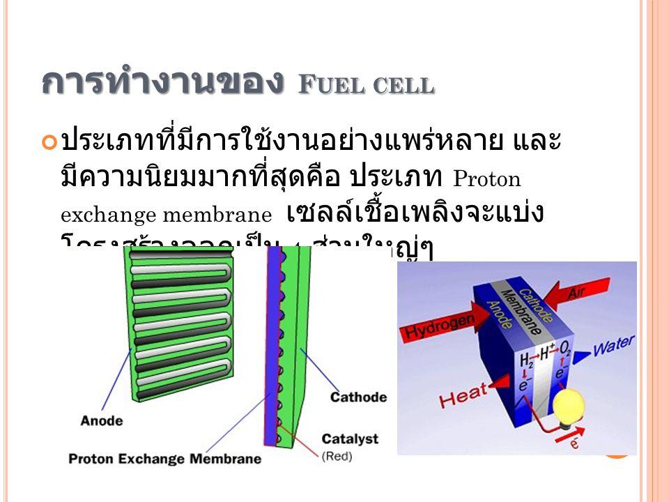 การทำงานของ Fuel cell