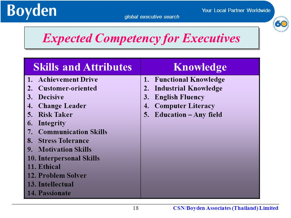Expected Competency for Executives