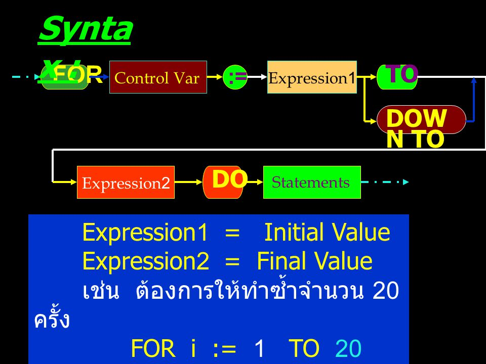 Syntax : FOR TO DOWN TO DO Expression1 = Initial Value