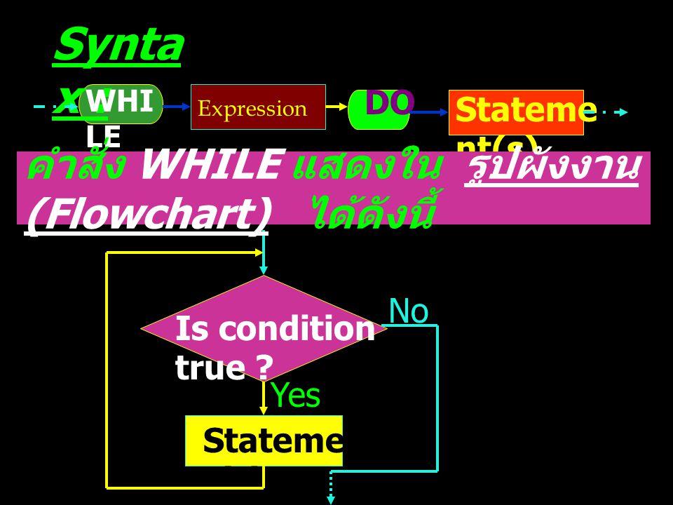 คำสั่ง WHILE แสดงใน รูปผังงาน (Flowchart) ได้ดังนี้