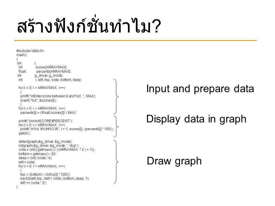 สร้างฟังก์ชั่นทำไม Input and prepare data Display data in graph