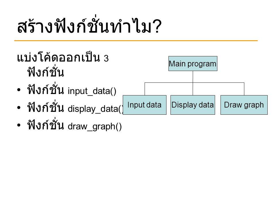 สร้างฟังก์ชั่นทำไม แบ่งโค้ดออกเป็น 3 ฟังก์ชั่น ฟังก์ชั่น input_data()