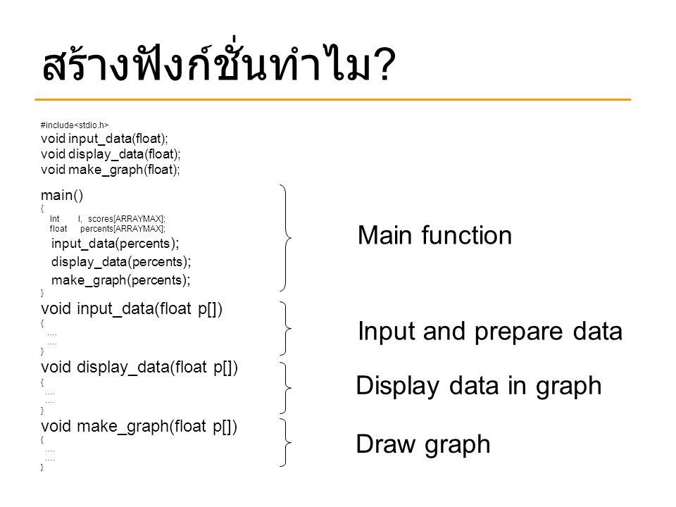 สร้างฟังก์ชั่นทำไม Main function Input and prepare data