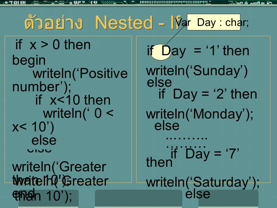 ตัวอย่าง Nested - If if x > 0 then if Day = '1' then