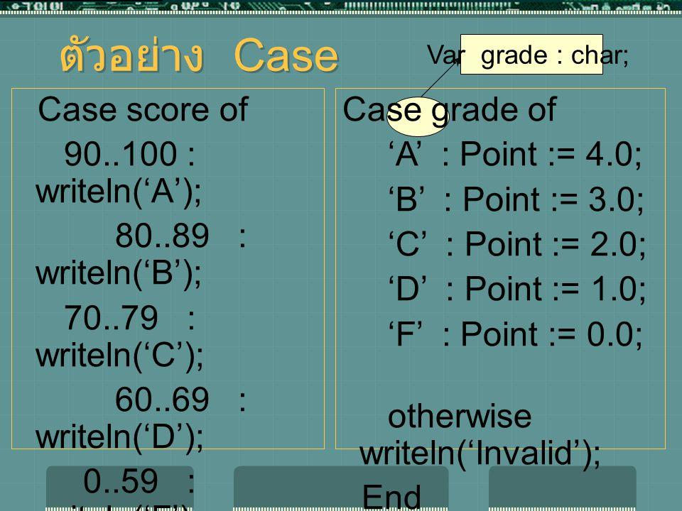 ตัวอย่าง Case Case score of 90..100 : writeln('A');