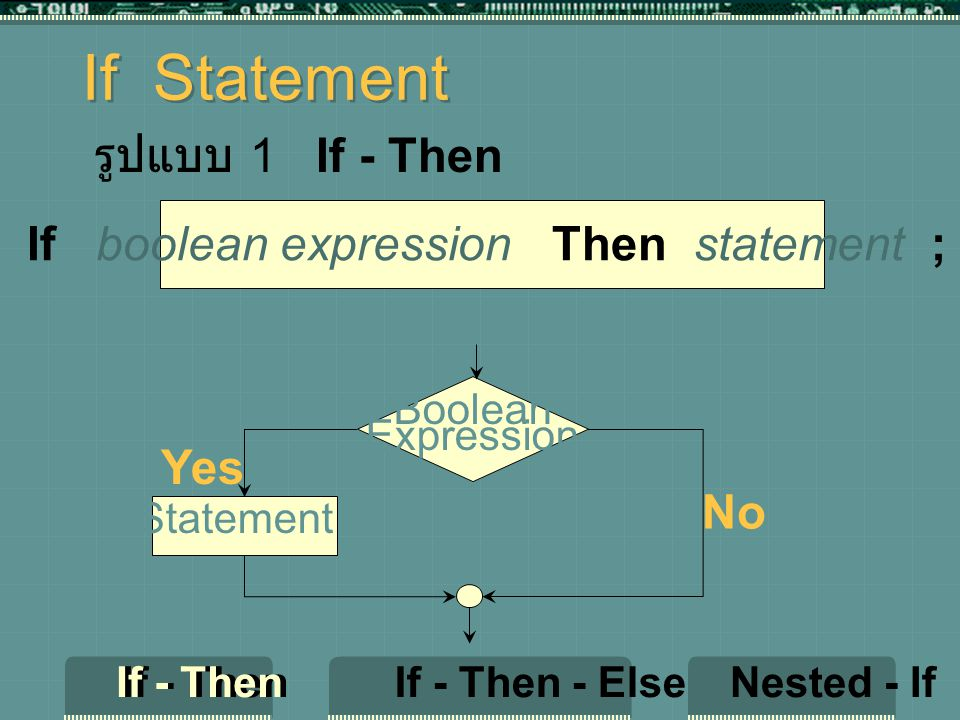 If boolean expression Then statement ;