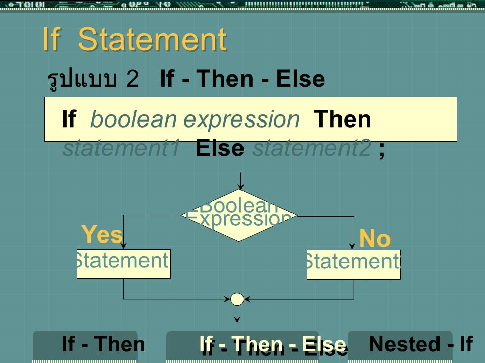 If Statement รูปแบบ 2 If - Then - Else