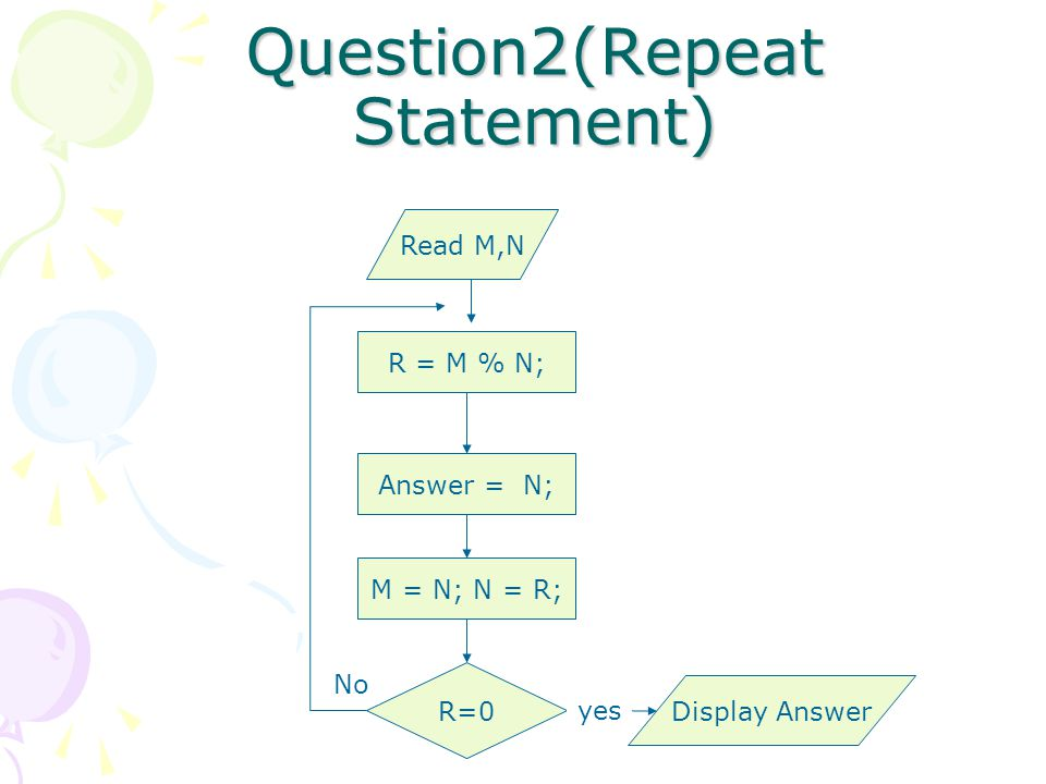Question2(Repeat Statement)