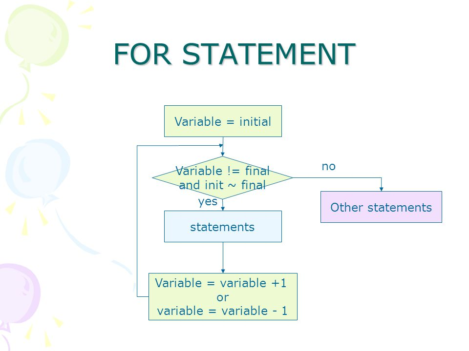 FOR STATEMENT Variable = initial no Variable != final and init ~ final