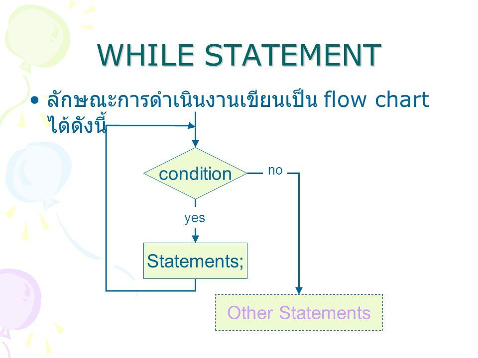 WHILE STATEMENT ลักษณะการดำเนินงานเขียนเป็น flow chart ได้ดังนี้