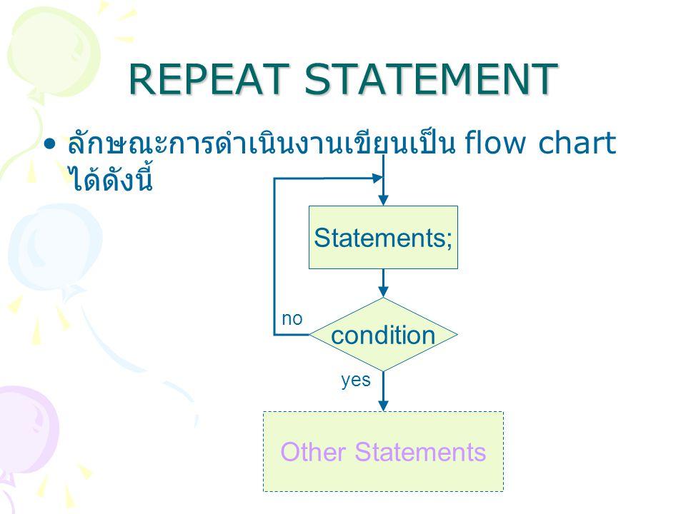 REPEAT STATEMENT ลักษณะการดำเนินงานเขียนเป็น flow chart ได้ดังนี้
