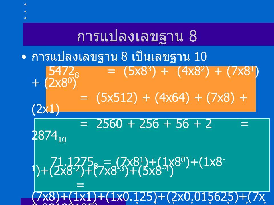 การแปลงเลขฐาน 8 การแปลงเลขฐาน 8 เป็นเลขฐาน 10