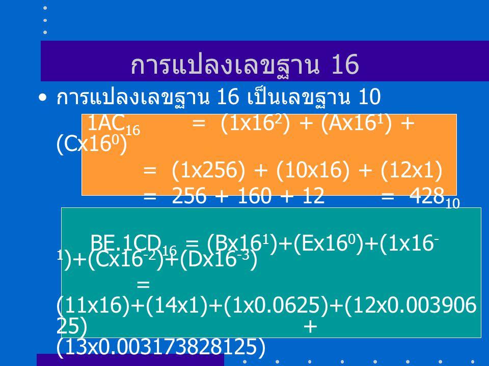 การแปลงเลขฐาน 16 การแปลงเลขฐาน 16 เป็นเลขฐาน 10