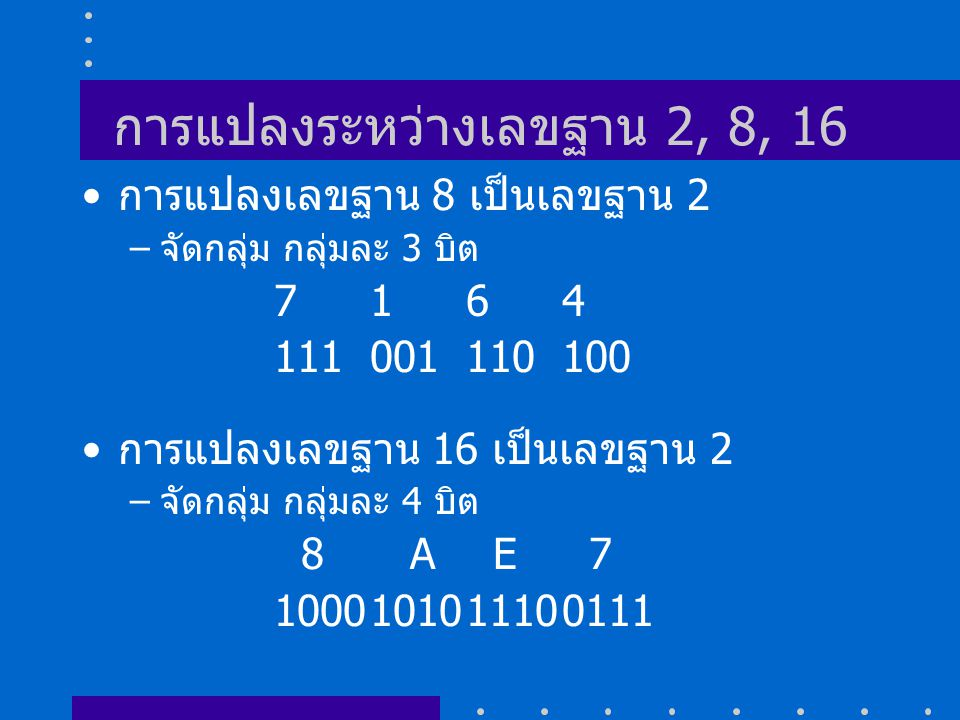 การแปลงระหว่างเลขฐาน 2, 8, 16