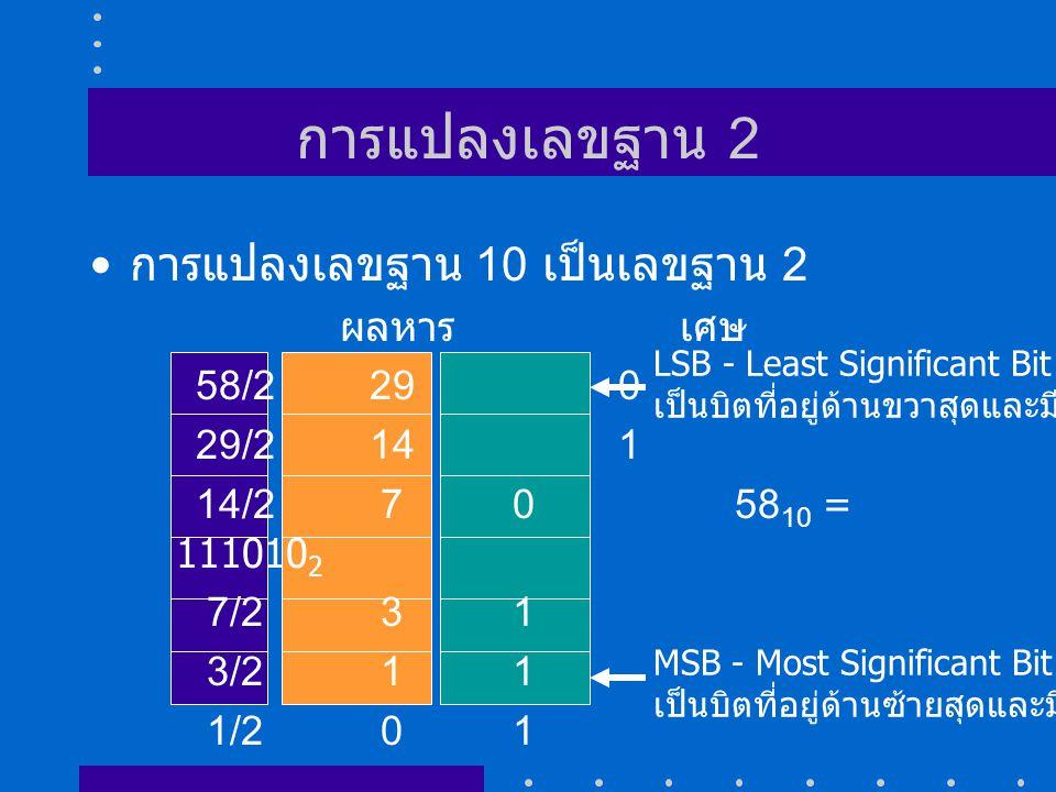 การแปลงเลขฐาน 2 การแปลงเลขฐาน 10 เป็นเลขฐาน 2 ผลหาร เศษ 58/2 29 0
