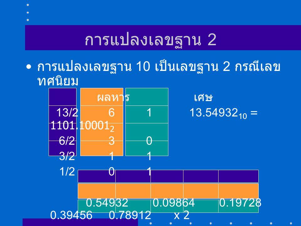 การแปลงเลขฐาน 2 การแปลงเลขฐาน 10 เป็นเลขฐาน 2 กรณีเลขทศนิยม ผลหาร เศษ