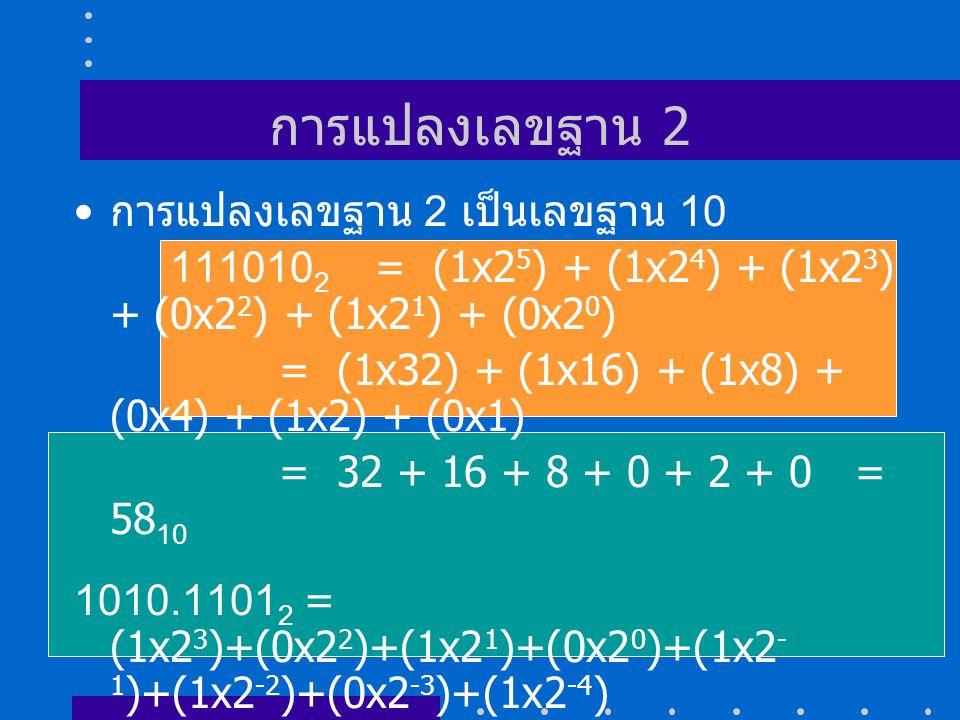 การแปลงเลขฐาน 2 การแปลงเลขฐาน 2 เป็นเลขฐาน 10