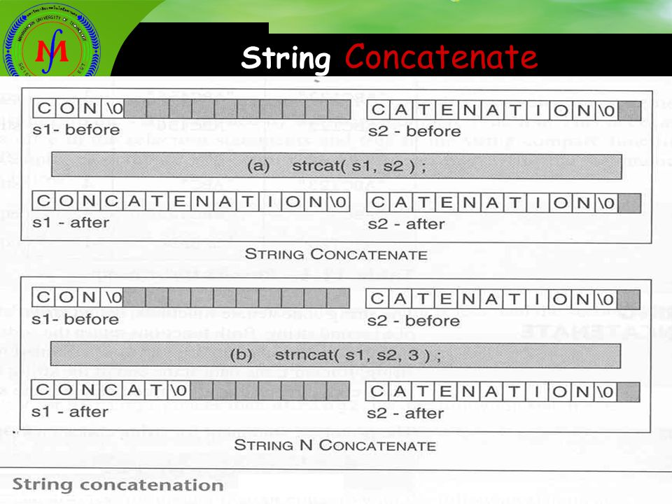 String Concatenate Computer Engineering