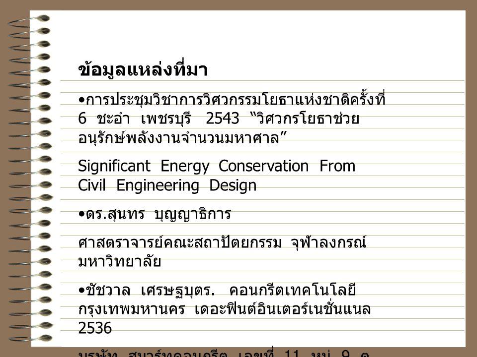 ข้อมูลแหล่งที่มา การประชุมวิชาการวิศวกรรมโยธาแห่งชาติครั้งที่ 6 ชะอำ เพชรบุรี 2543 วิศวกรโยธาช่วยอนุรักษ์พลังงานจำนวนมหาศาล