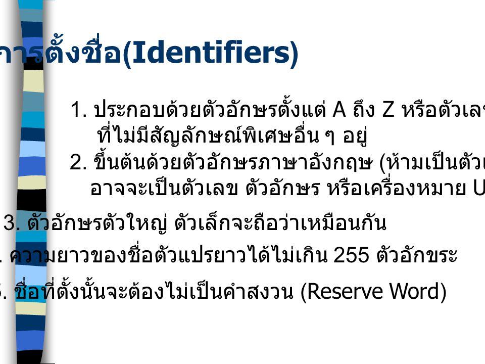 การตั้งชื่อ(Identifiers)