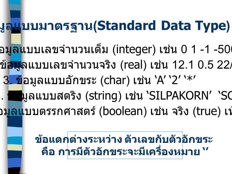 ข้อมูลแบบมาตรฐาน(Standard Data Type)