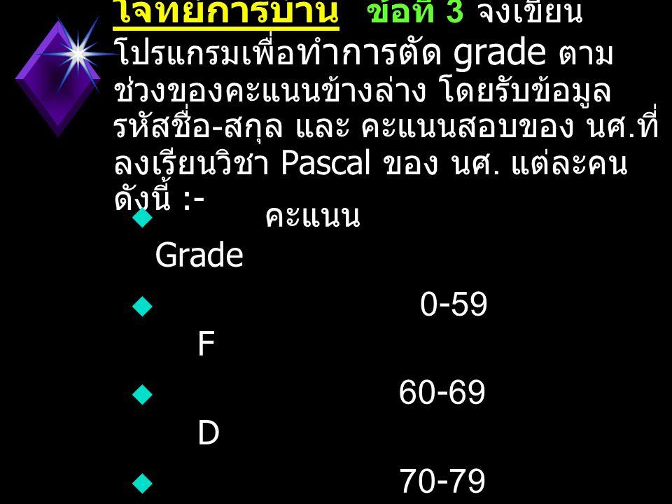 โจทย์การบ้าน ข้อที่ 3 จงเขียนโปรแกรมเพื่อทำการตัด grade ตามช่วงของคะแนนข้างล่าง โดยรับข้อมูล รหัสชื่อ-สกุล และ คะแนนสอบของ นศ.ที่ลงเรียนวิชา Pascal ของ นศ. แต่ละคนดังนี้ :-