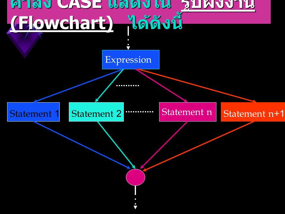 คำสั่ง CASE แสดงใน รูปผังงาน (Flowchart) ได้ดังนี้