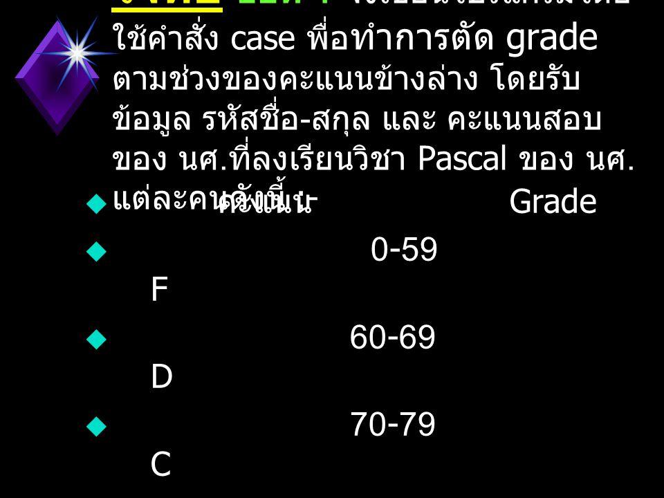 โจทย์ ข้อที่ 4 จงเขียนโปรแกรมโดยใช้คำสั่ง case พื่อทำการตัด grade ตามช่วงของคะแนนข้างล่าง โดยรับข้อมูล รหัสชื่อ-สกุล และ คะแนนสอบของ นศ.ที่ลงเรียนวิชา Pascal ของ นศ. แต่ละคนดังนี้ :-