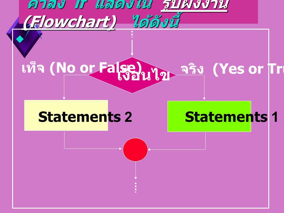 คำสั่ง if แสดงใน รูปผังงาน (Flowchart) ได้ดังนี้