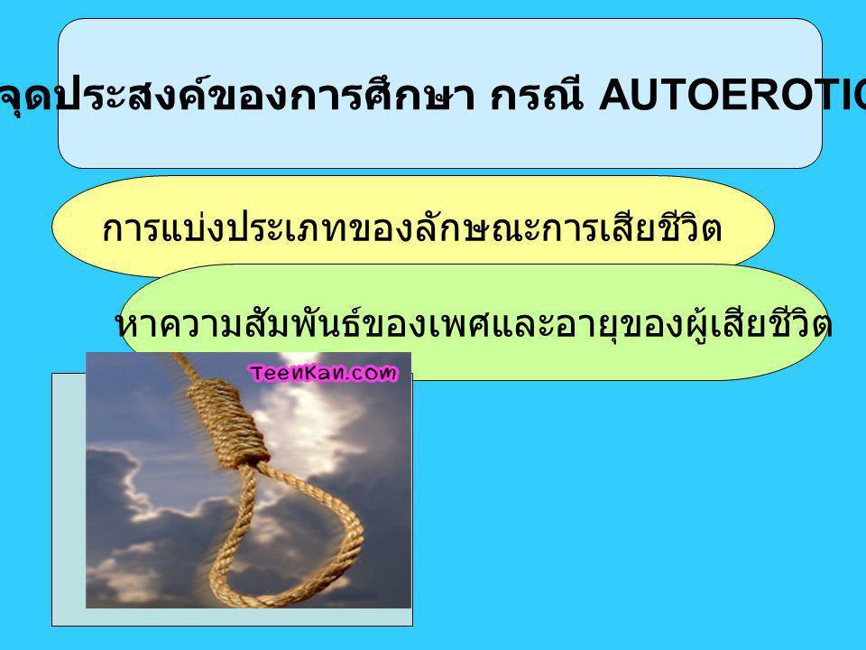 จุดประสงค์ของการศึกษา กรณี AUTOEROTIC