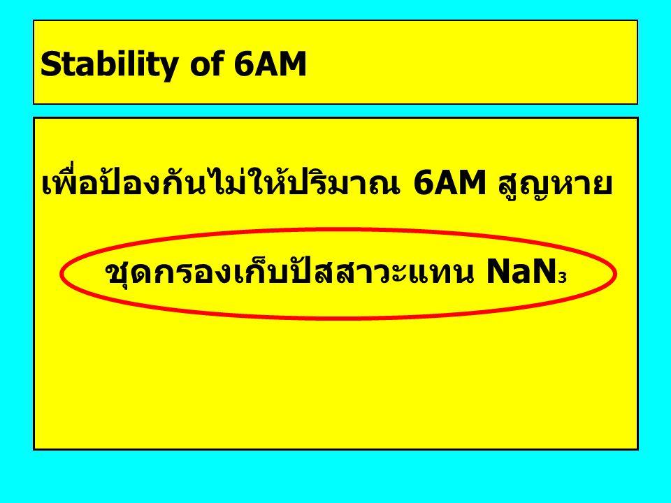 ชุดกรองเก็บปัสสาวะแทน NaN3