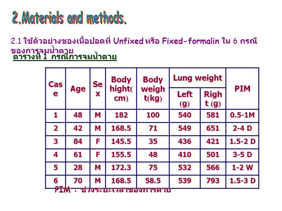 2.Materials and methods. 2.1 ใช้ตัวอย่างของเนื้อปอดที่ Unfixed หรือ Fixed-formalin ใน 6 กรณีของการจมน้ำตาย.