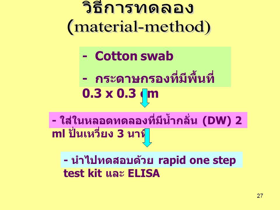 วิธีการทดลอง (material-method) - Cotton swab
