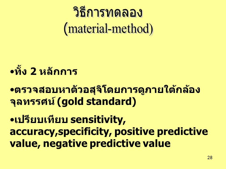 วิธีการทดลอง (material-method) ทั้ง 2 หลักการ