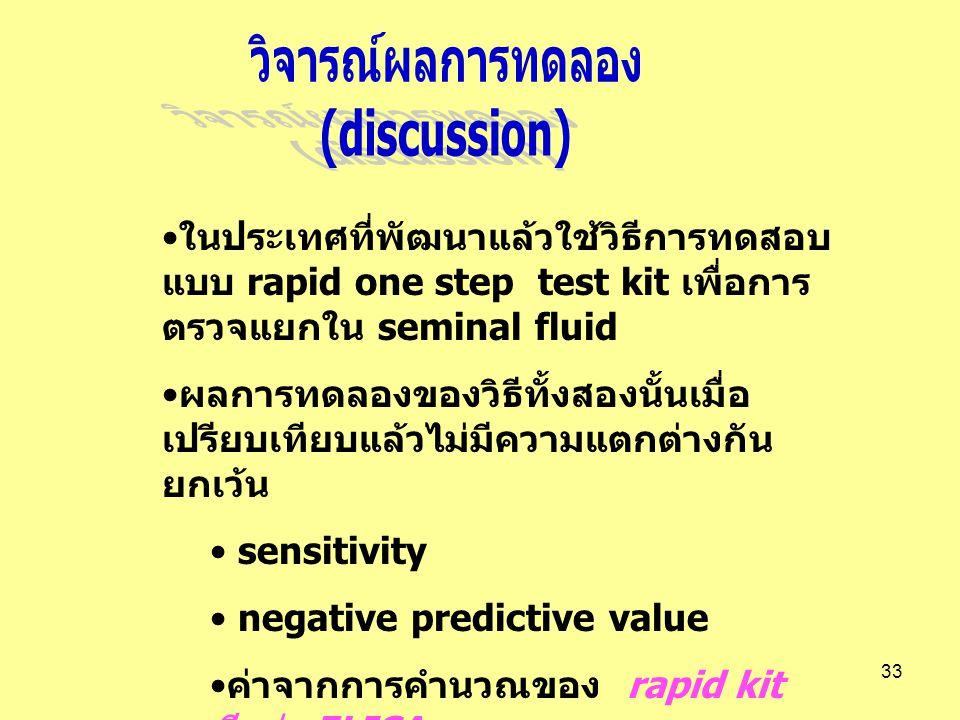 วิจารณ์ผลการทดลอง (discussion)