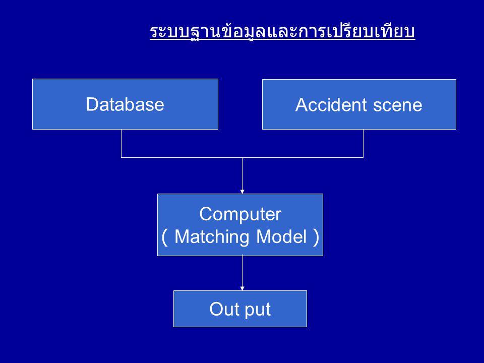 ระบบฐานข้อมูลและการเปรียบเทียบ