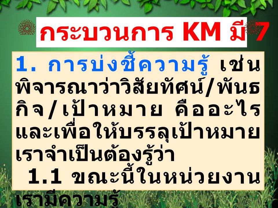 กระบวนการ KM มี 7 ขั้นตอน