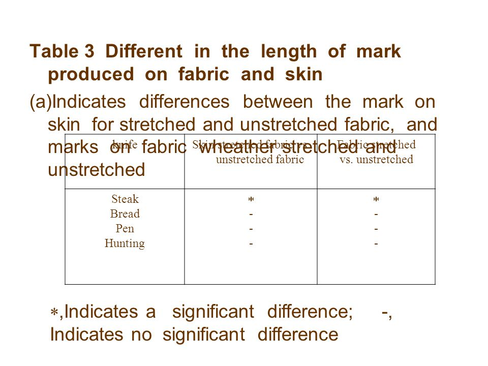 Skin stretched fabric vs. unstretched fabric