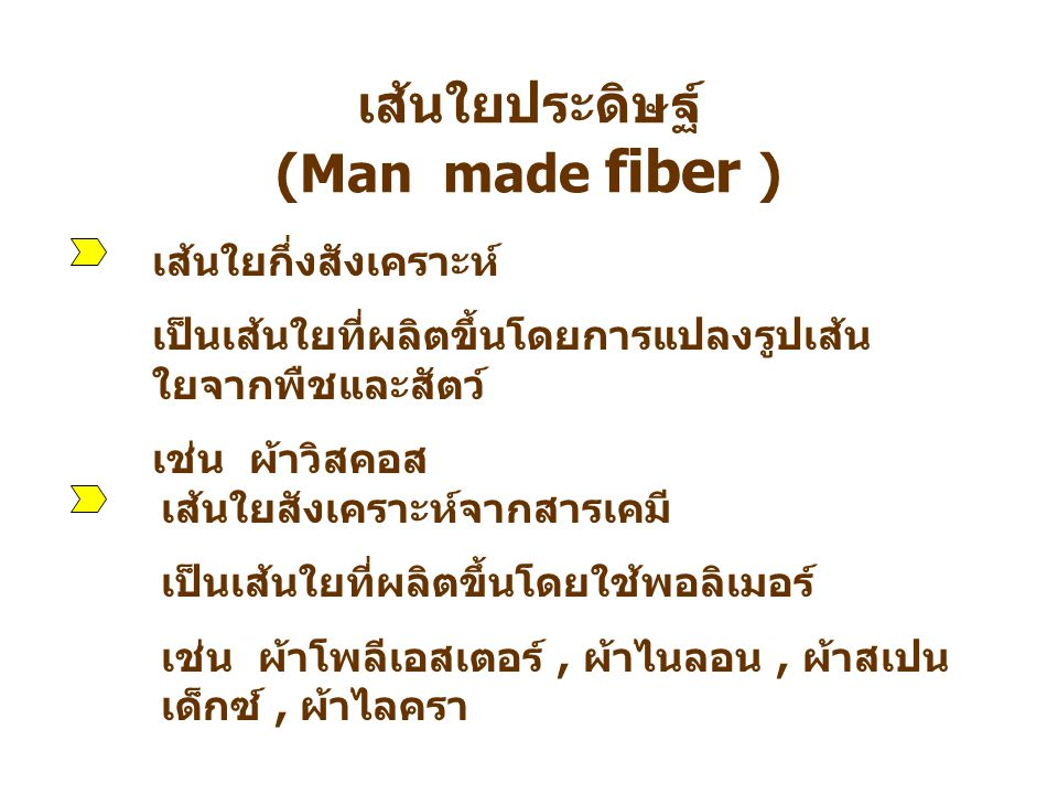 เส้นใยประดิษฐ์ (Man made fiber )